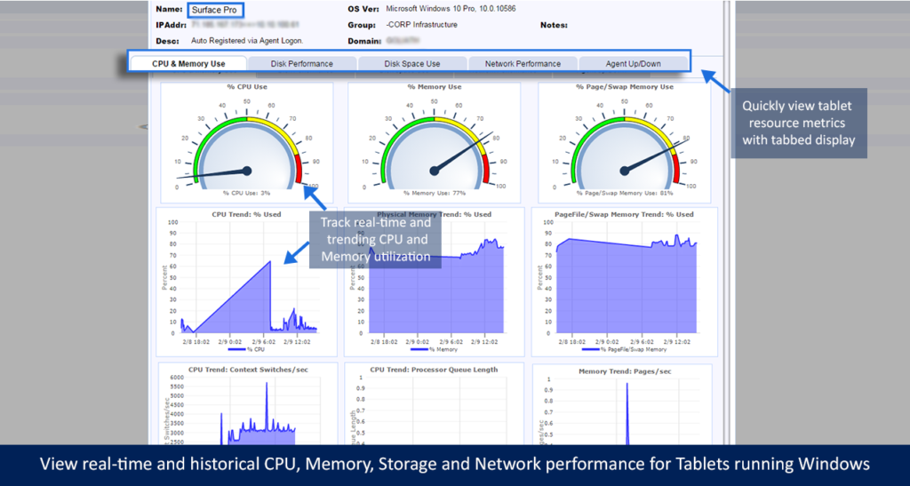 goliath-for-windows-os-tablets-cpu-utilization-storage-network-performance