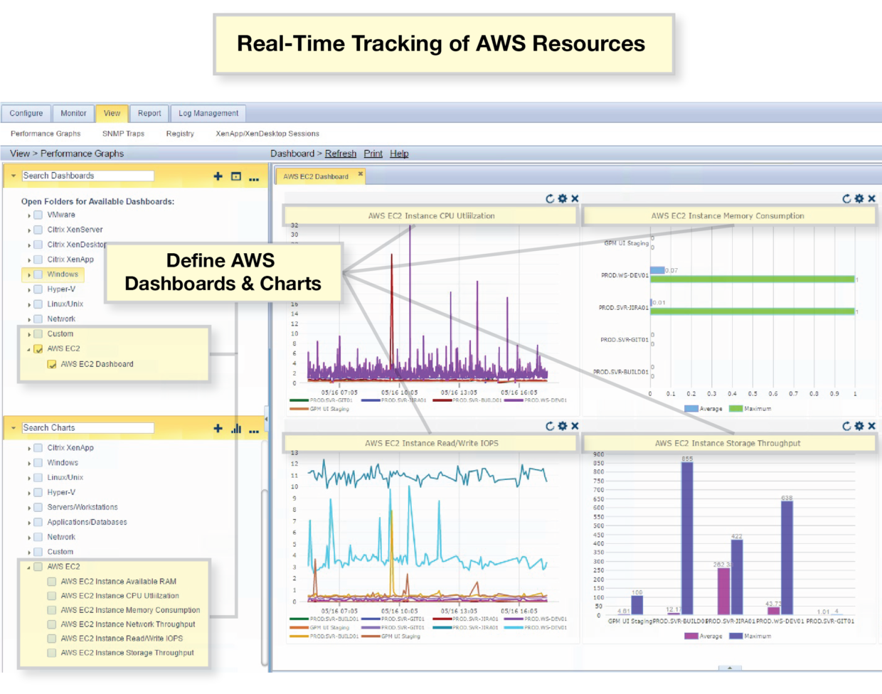 Independent Technical Review: Goliath for Amazon (AWS) & Microsoft Azure Monitoring